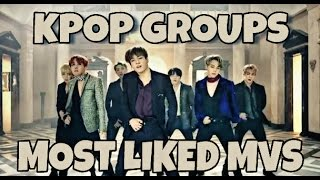 [TOP 20] KPOP Most Liked Group Music Videos
