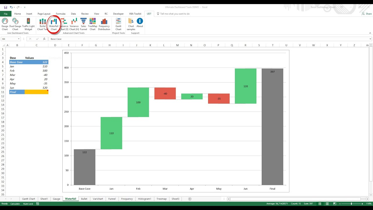 Excel dashboard how to make a waterfall chart youtube excel dashboard how to make a waterfall chart pooptronica Image collections
