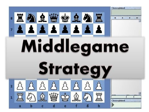 Middlegame Strategy #009:  The Greek Gift - Sac on h7