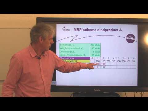 MRP (Zie opmerkingen voor de foutjes die erin zitten)