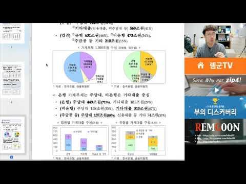 [10.24 부동산대책] 가계부채종합대책 간단히 살펴보기