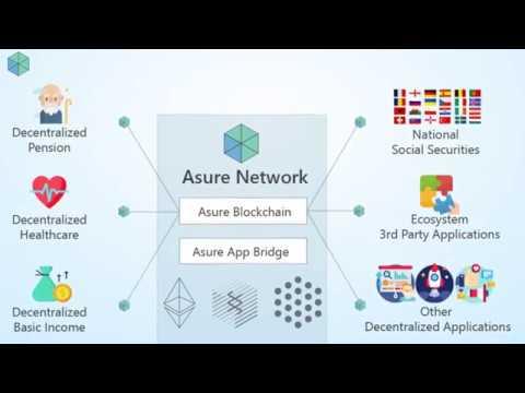 ASURE NETWORK | Комплексное социальное страхование на Blockchain