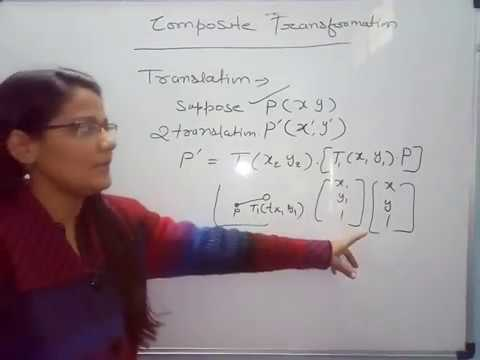 Composite Transformation  in   Computer Graphics in Hindi
