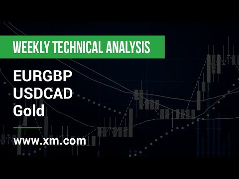Weekly Technical Analysis: 04/12/2018 - EURGBP, USDCAD, Gold