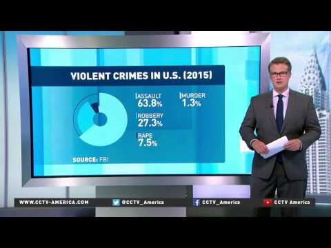 FBI Stats Find Spike In US Homicide Rate
