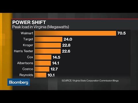 Target Leads Retailer Revolt Against Virginia Electric Utility