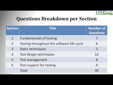 About the ISTQB Foundation Exam
