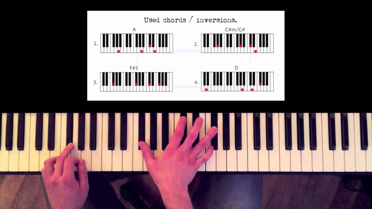 How to Play Someone Like You On Piano - Adele Tutorial