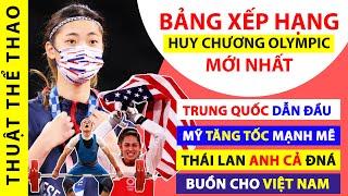Bảng xếp hạng Huy chương Olympic Tokyo 2020 mới nhất | Mỹ sáp sát Trung Quốc | Buồn cho Việt Nam