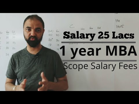1 year Executive MBA. Colleges Placements Fees.