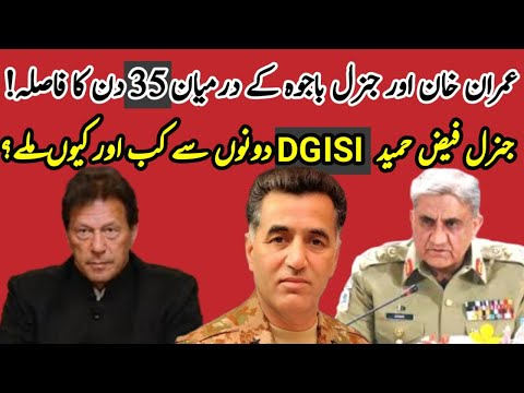 Are General Bajwa and Imran Khan on Same Page?    How PINDI is dealing with ISD.    Fayyaz Raja