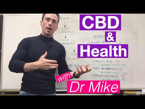 Cannabidiol (CBD) and Health | Pharmacology