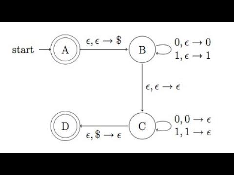 Theory of Computing PDA Bangla ( Pushdown Automata)