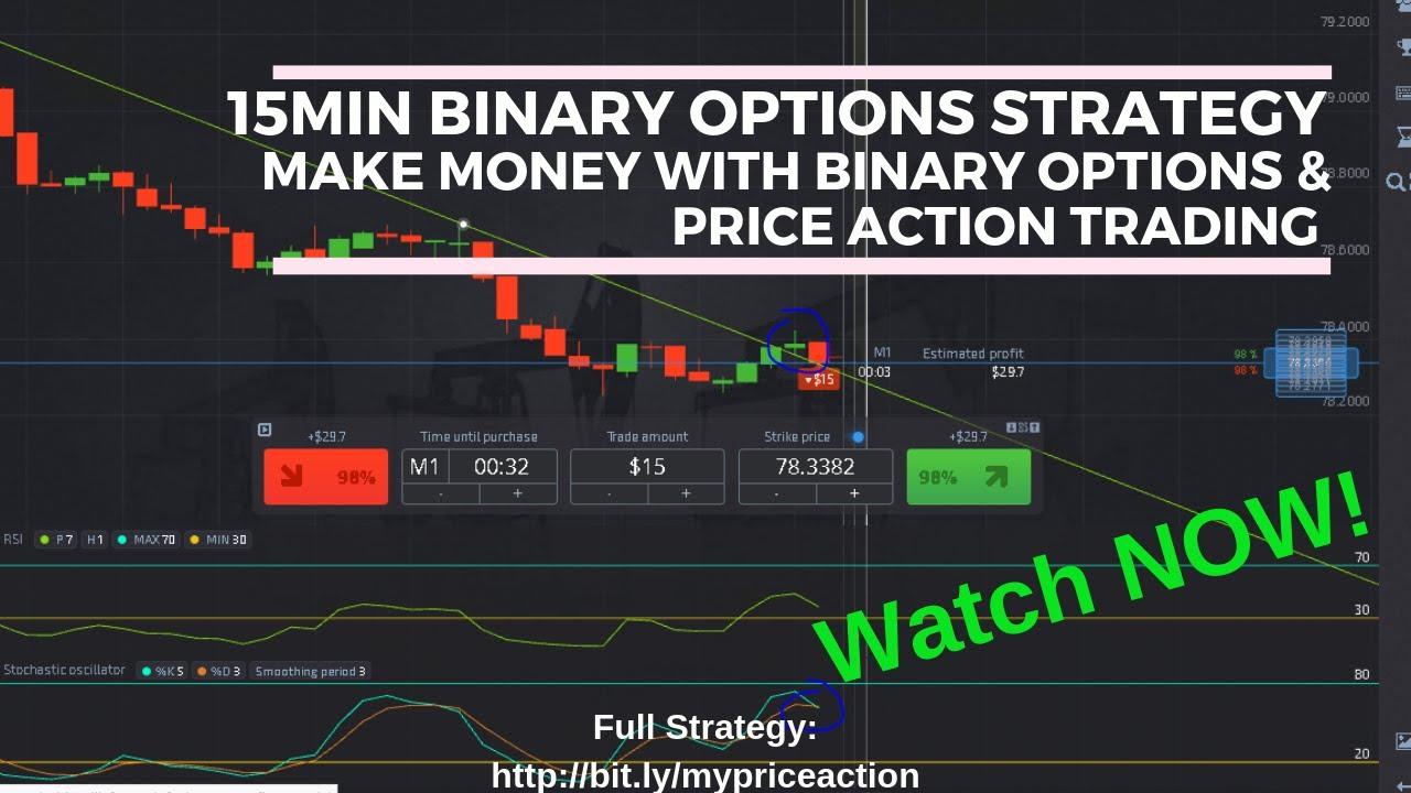 cik droša ir binārā tirdzniecība kriptovalūtu tirdzniecības skatītājs dvrcapital binārās opcijas