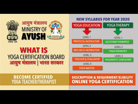 What is YCB   Yoga Certification Board   Levels in Yoga Education (Training) & Yoga Therapy