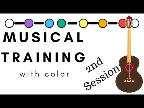Musical Brain Training 2 - Single String Scales and COLOR on Guitar