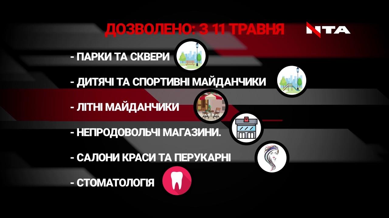 Уряд оприлюднив деталі послаблення карантину в Україні: що ...