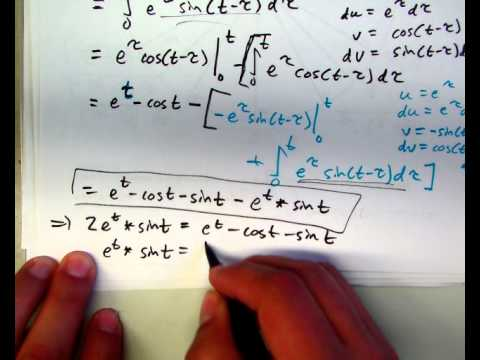 7.4 Transforms of Derivatives, Integrals, and periodic functions