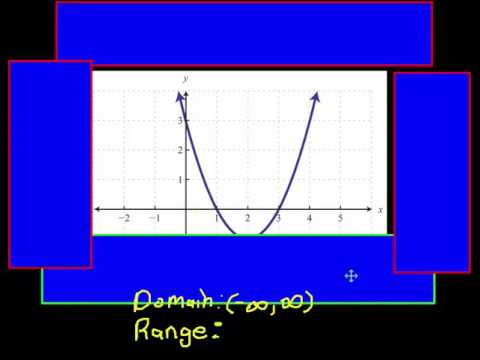 domain and range with infinity