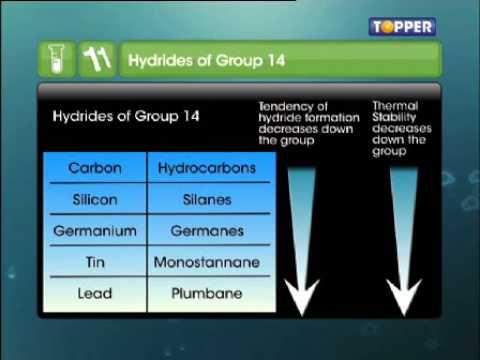 CBSE Class XI Chemistry   p Block Elements   Group 14 Elements Part