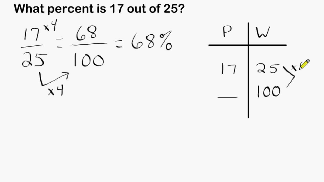Changing A Fraction Into A Percentage