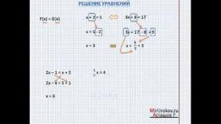 Решение уравнений - MirUrokov.ru - Видеоурок по математике