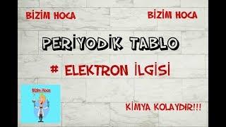 Periyodik Tablo & Elektron İlgisi (2018)