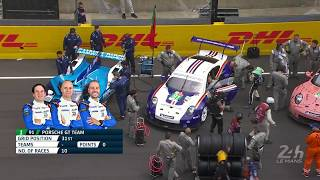 2018 24 Hours of Le Mans - FULL RACE  Replay