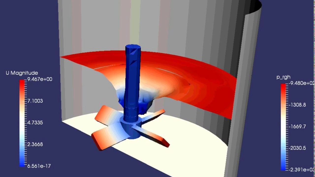CFD Simulation - Mixing tank using moving mesh   simFlow CFD