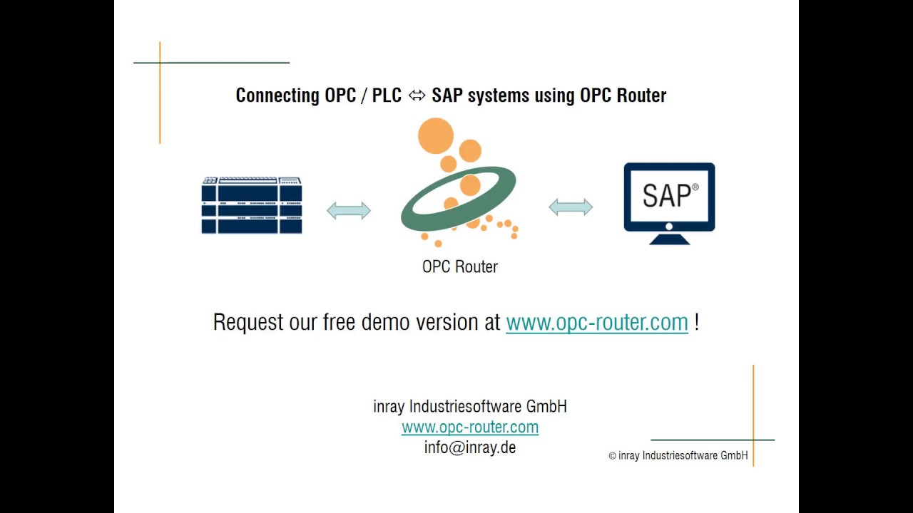 SAP interfaces to external sytems via IDoc, RFC, REST, SOAP