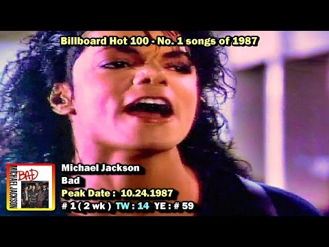 Billboard Hot 100 #1 Songs of 1987 1080p HD