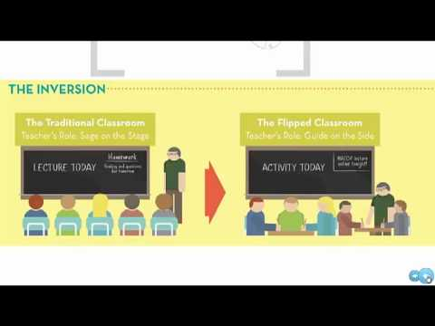 Intro to The Flipped Classroom for Parents and Students