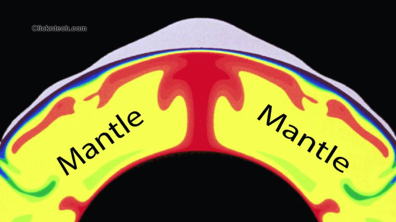 The Structure of Earth । Mantle - YouTube