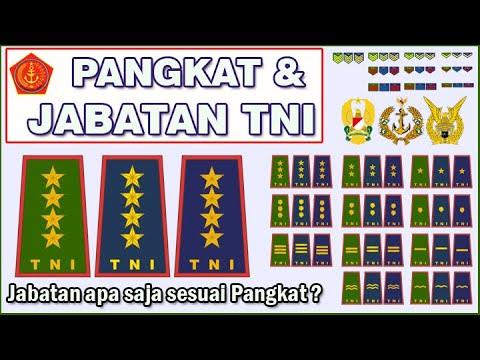 Download Jabatan dan Pangkat TNI