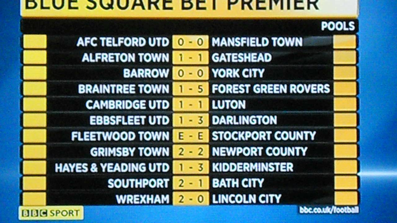 Football results tables 19 november 2011 read by tim for Football results table