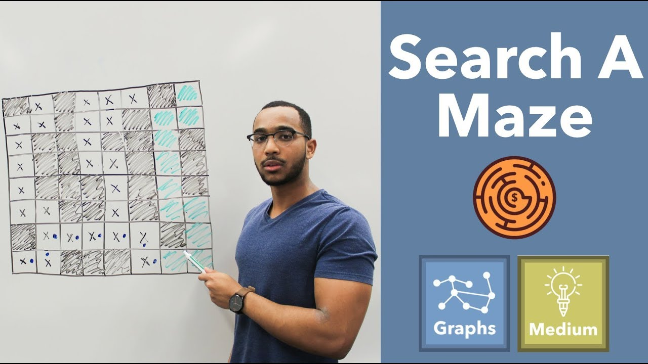 Search A Maze For Any Path - Depth First Search Fundamentals (Similar To