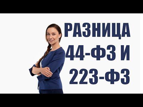Обучение по 44-ФЗ и 223-ФЗ в СПб: курсы, семинары по