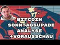 Bitcoin Analyse/Sonntagsupdate + kleine Vorausschau