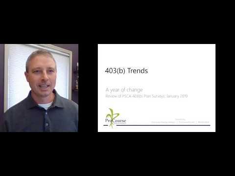 403(b) Plan Trends