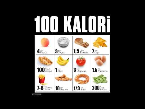 Serba-serbi Diet Ketogenik dan Manfaatnya