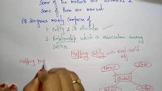 ER model to relational model