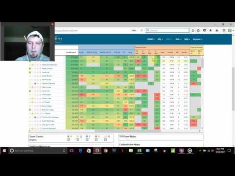 Brad Messersmith GPP Model Breakdown | Puerto Rico Open