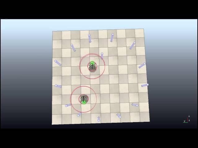 Coherent MAV swarming - Collision avoidance