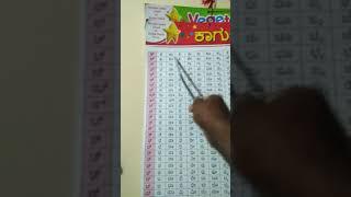 ಕನ್ನಡ ವಣ೯ಮಾಲೆ