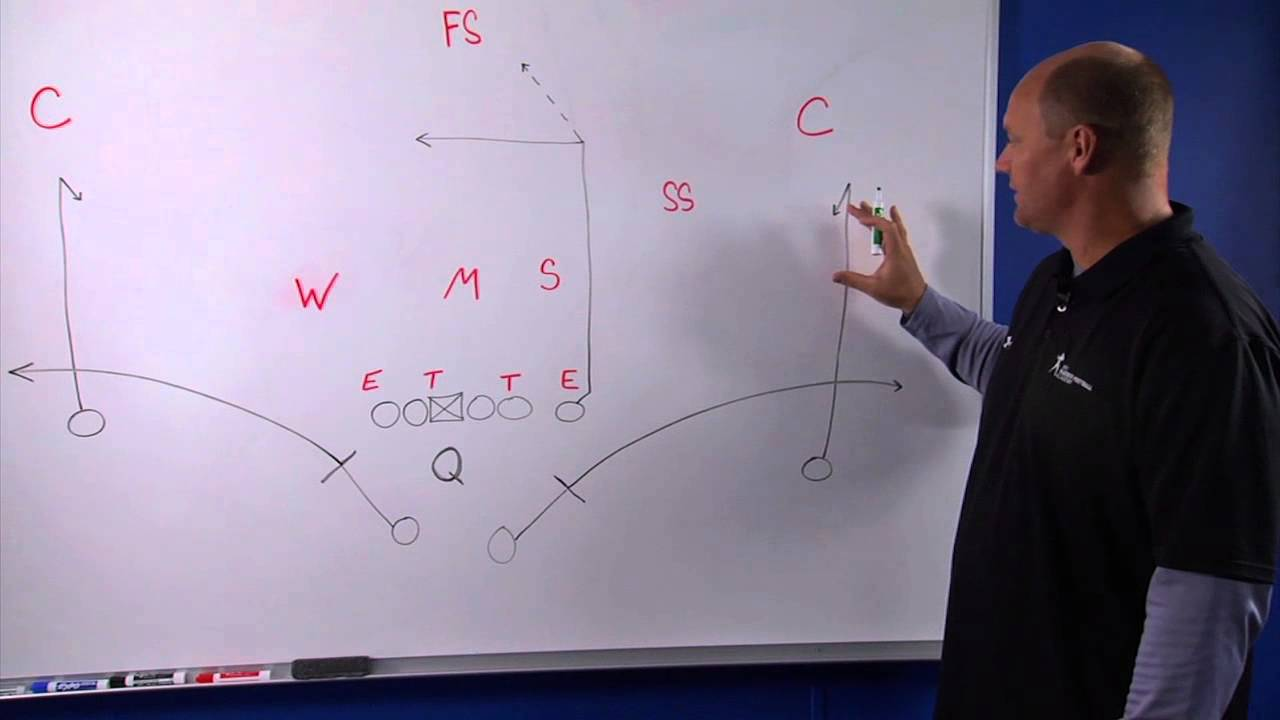 medium resolution of beat cover 3 defense classroom instruction series by img academy football 4 of 5