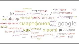 tableau.fun Как сделать облако слов. Word cloud