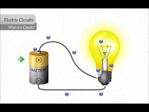 simple electrical circuit youtubesimple electrical circuit