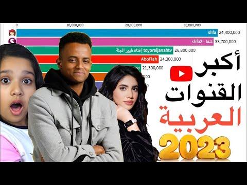أغنى وأقوى 20 قناة عربية على اليوتيوب