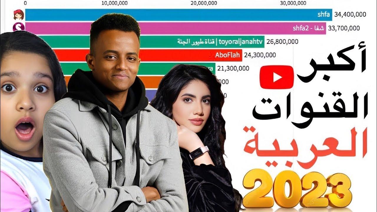 أقوى 20 قناة عربية على اليوتيوب