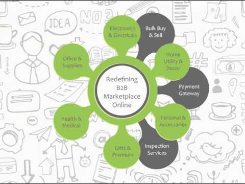 bidoya - Redefining b2b marketplace
